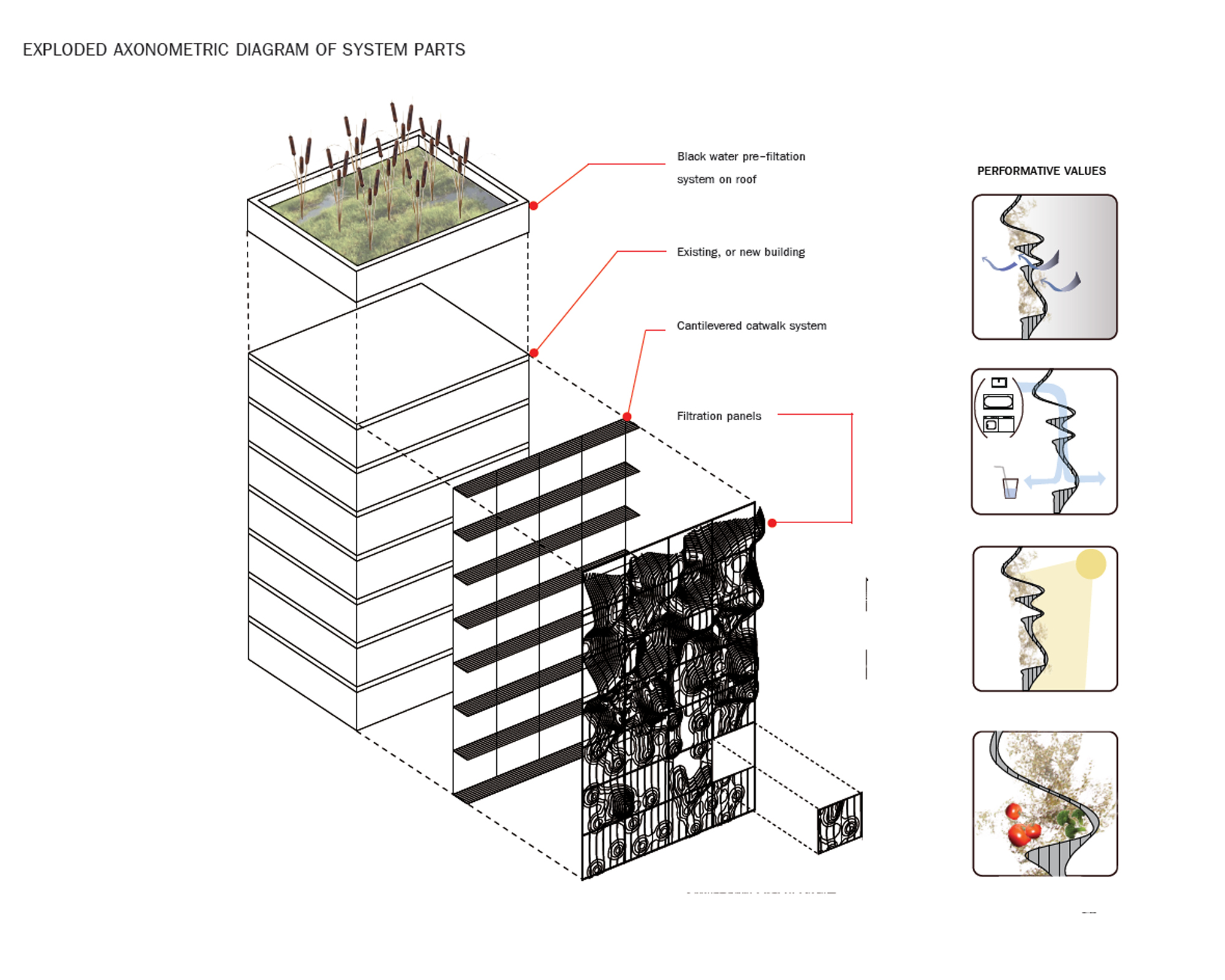 Curtain Wall Facade Section Project_eatme wall